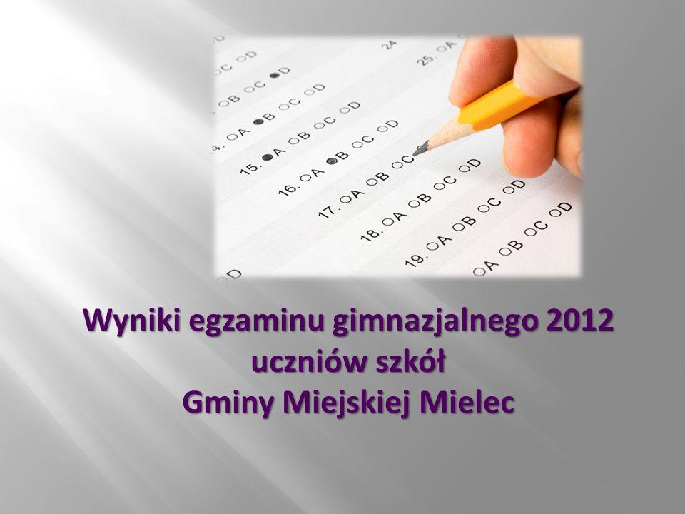 Wyniki egzaminu gimnazjalnego 2012 uczniów szkół Gminy Miejskiej Mielec