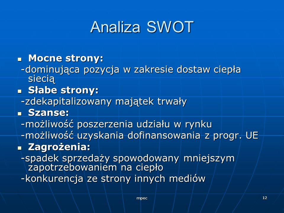 mpec 12 Analiza SWOT Mocne strony: Mocne strony: -dominująca pozycja w zakresie dostaw ciepła siecią -dominująca pozycja w zakresie dostaw ciepła siec