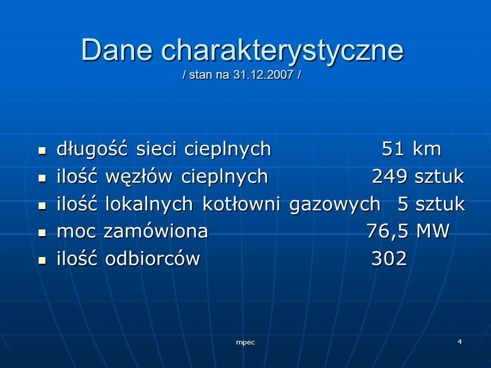 mpec 4 Dane charakterystyczne / stan na 31.12.2007 / długość sieci cieplnych 51 km długość sieci cieplnych 51 km ilość węzłów cieplnych 249 sztuk iloś