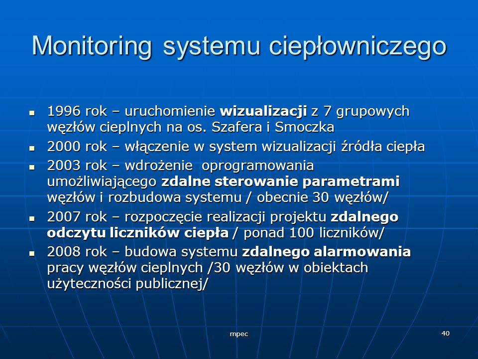 mpec 40 Monitoring systemu ciepłowniczego 1996 rok – uruchomienie wizualizacji z 7 grupowych węzłów cieplnych na os. Szafera i Smoczka 1996 rok – uruc