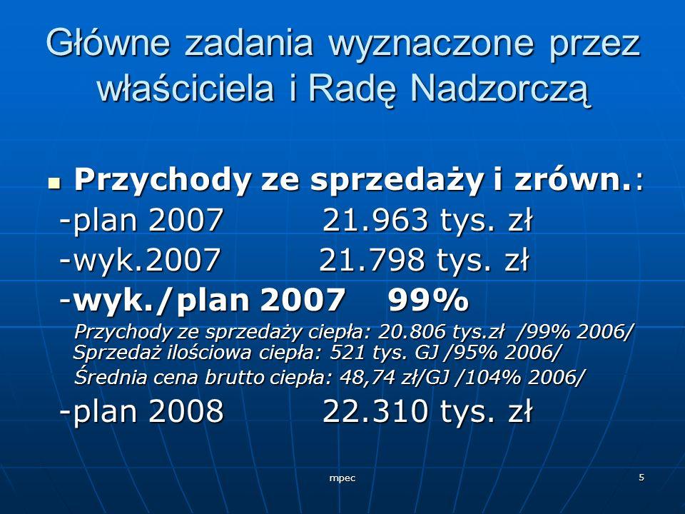 mpec 5 Główne zadania wyznaczone przez właściciela i Radę Nadzorczą Przychody ze sprzedaży i zrówn.: Przychody ze sprzedaży i zrówn.: -plan 2007 21.96