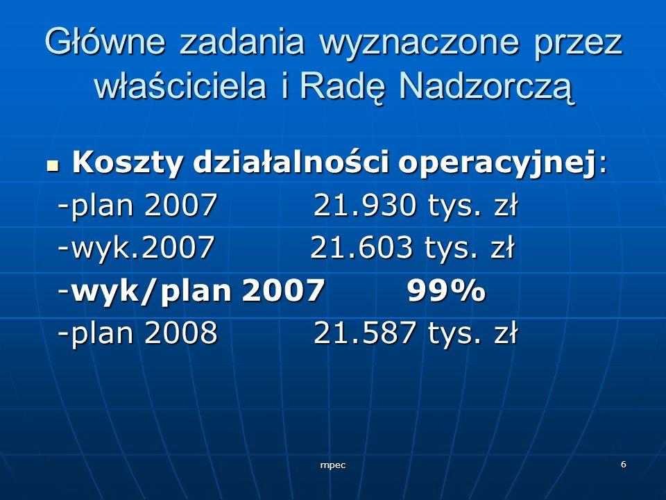 mpec 6 Główne zadania wyznaczone przez właściciela i Radę Nadzorczą Koszty działalności operacyjnej: Koszty działalności operacyjnej: -plan 2007 21.93