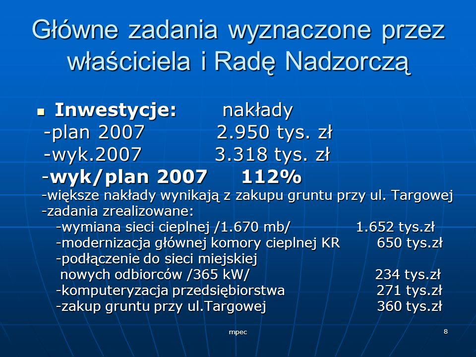 mpec 8 Główne zadania wyznaczone przez właściciela i Radę Nadzorczą Inwestycje: nakłady Inwestycje: nakłady -plan 2007 2.950 tys. zł -plan 2007 2.950