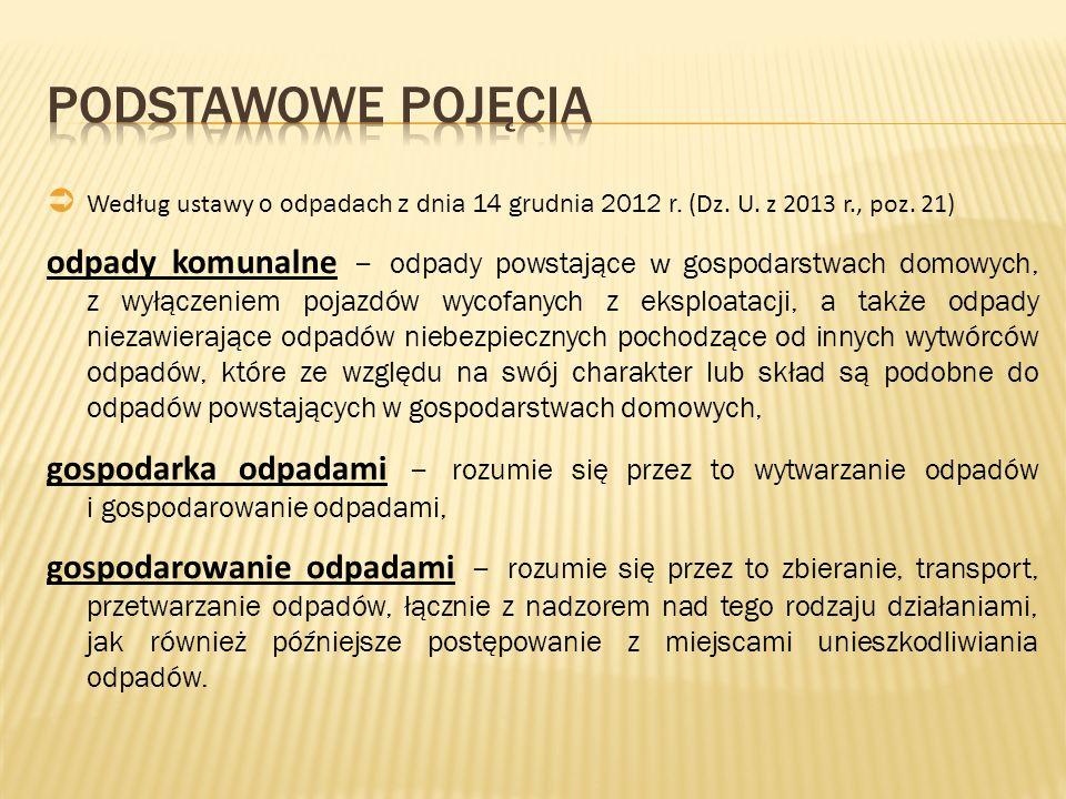 Według ustawy o odpadach z dnia 14 grudnia 2012 r. (Dz. U. z 2013 r., poz. 21) odpady komunalne – odpady powstające w gospodarstwach domowych, z wyłąc