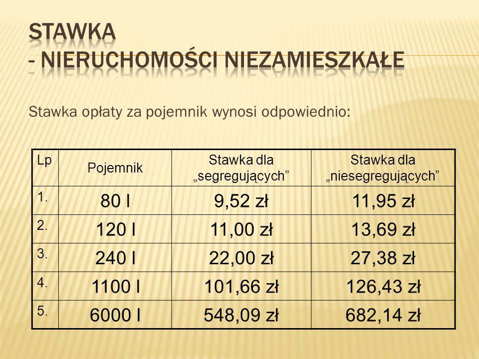 Stawka opłaty za pojemnik wynosi odpowiednio: Lp Pojemnik Stawka dla segregujących Stawka dla niesegregujących 1. 80 l9,52 zł11,95 zł 2. 120 l11,00 zł