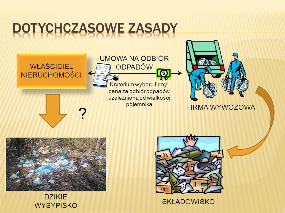 WŁAŚCICIEL NIERUCHOMOŚCI DZIKIE WYSYPISKO UMOWA NA ODBIÓR ODPADÓW Kryterium wyboru firmy: cena za odbiór odpadów uzależniona od wielkości pojemnika SK