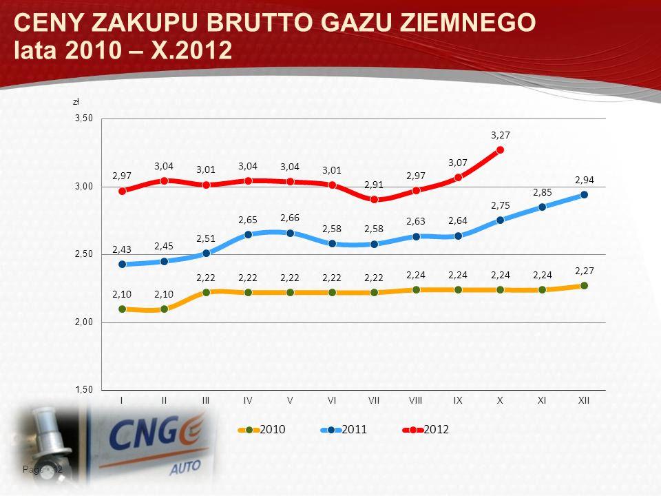 Page 12 CENY ZAKUPU BRUTTO GAZU ZIEMNEGO lata 2010 – X.2012