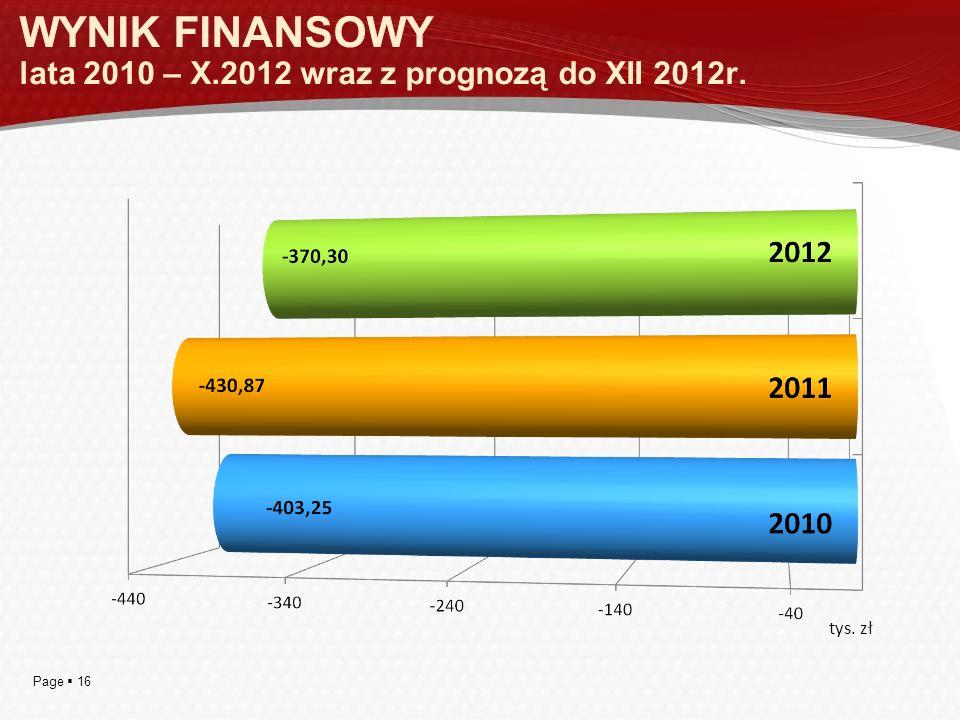 Page 16 WYNIK FINANSOWY lata 2010 – X.2012 wraz z prognozą do XII 2012r. tys. zł