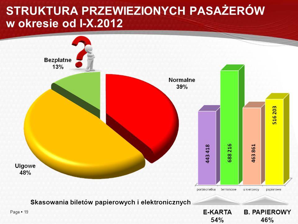 Page 19 STRUKTURA PRZEWIEZIONYCH PASAŻERÓW w okresie od I-X.2012 Skasowania biletów papierowych i elektronicznych E-KARTA 54% B. PAPIEROWY 46%
