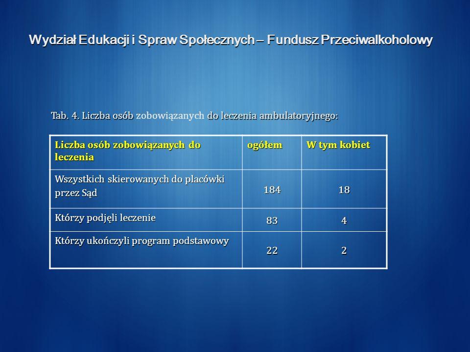 Wydział Edukacji i Spraw Społecznych – Fundusz Przeciwalkoholowy Tab. 4. Liczba osób do leczenia ambulatoryjnego: Tab. 4. Liczba osób zobowiązanych do