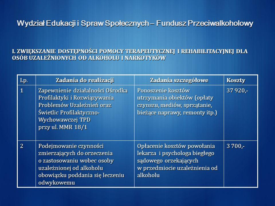 Wydział Edukacji i Spraw Społecznych – Fundusz Przeciwalkoholowy I.
