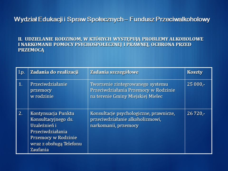 Wydział Edukacji i Spraw Społecznych – Fundusz Przeciwalkoholowy II. UDZIELANIE RODZINOM, W KTÓRYCH WYSTĘPUJĄ PROBLEMY ALKOHOLOWE I NARKOMANII POMOCY