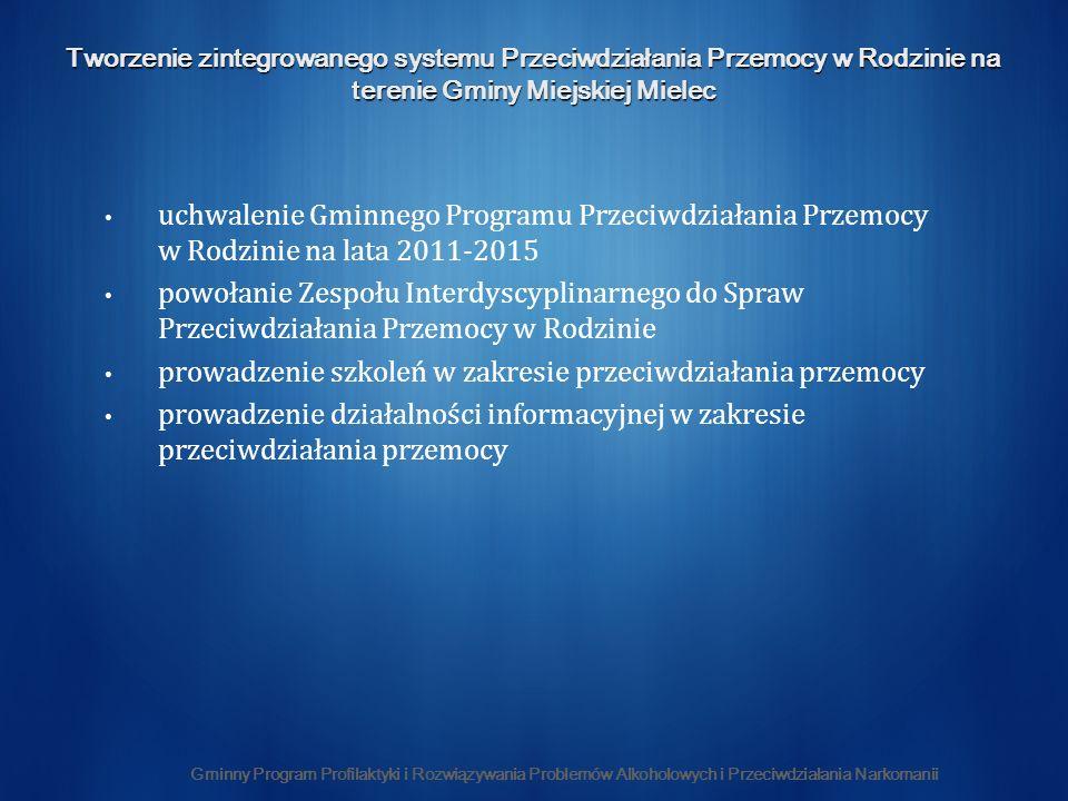 Gminny Program Profilaktyki i Rozwiązywania Problemów Alkoholowych i Przeciwdziałania Narkomanii Tworzenie zintegrowanego systemu Przeciwdziałania Przemocy w Rodzinie na terenie Gminy Miejskiej Mielec uchwalenie Gminnego Programu Przeciwdziałania Przemocy w Rodzinie na lata 2011-2015 powołanie Zespołu Interdyscyplinarnego do Spraw Przeciwdziałania Przemocy w Rodzinie prowadzenie szkoleń w zakresie przeciwdziałania przemocy prowadzenie działalności informacyjnej w zakresie przeciwdziałania przemocy