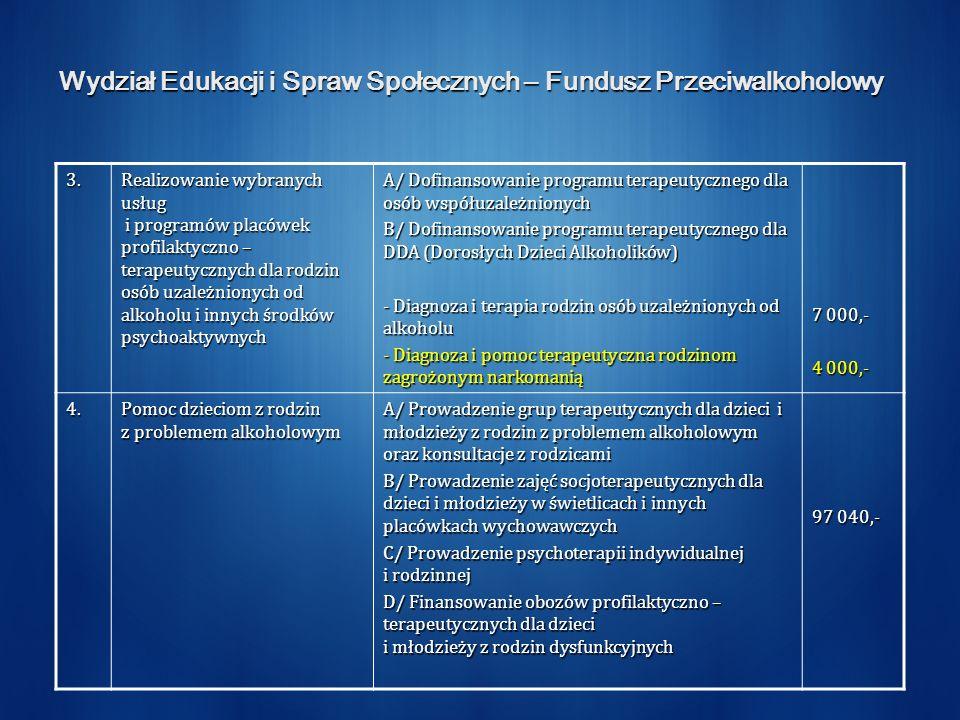 Wydział Edukacji i Spraw Społecznych – Fundusz Przeciwalkoholowy 3. Realizowanie wybranych usług i programów placówek profilaktyczno – terapeutycznych