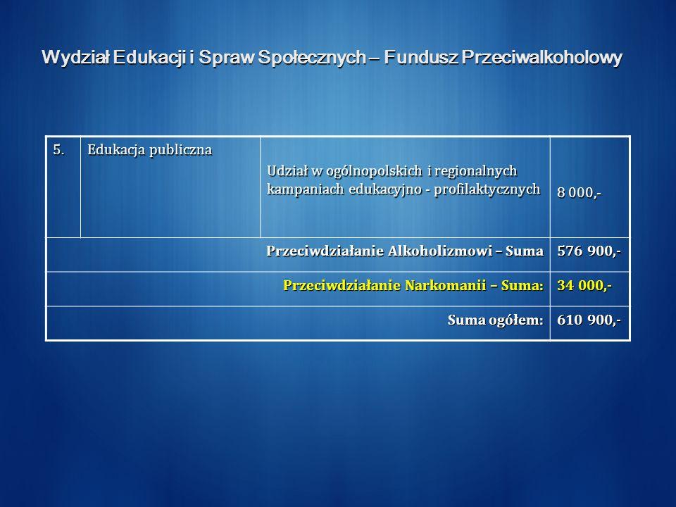 Wydział Edukacji i Spraw Społecznych – Fundusz Przeciwalkoholowy 5. Edukacja publiczna Udział w ogólnopolskich i regionalnych kampaniach edukacyjno -