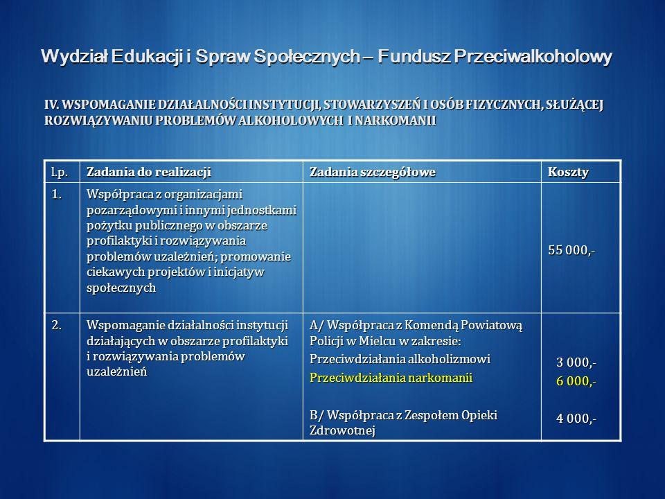 Wydział Edukacji i Spraw Społecznych – Fundusz Przeciwalkoholowy IV. WSPOMAGANIE DZIAŁALNOŚCI INSTYTUCJI, STOWARZYSZEŃ I OSÓB FIZYCZNYCH, SŁUŻĄCEJ ROZ