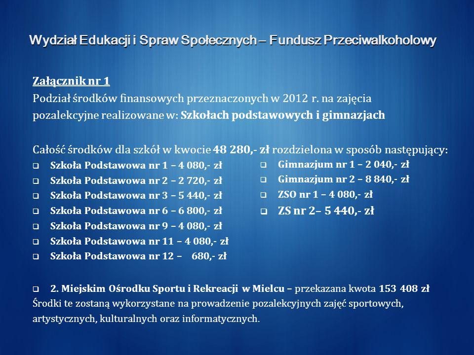 Wydział Edukacji i Spraw Społecznych – Fundusz Przeciwalkoholowy Załącznik nr 1 Podział środków finansowych przeznaczonych w 2012 r. na zajęcia pozale