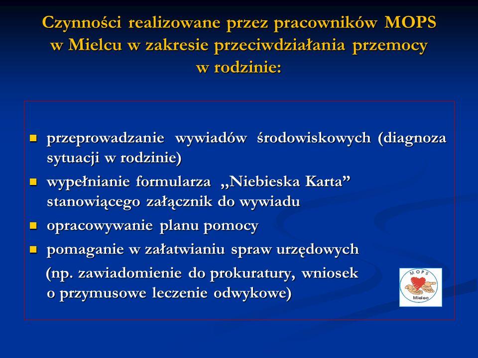 Czynności realizowane przez pracowników MOPS w Mielcu w zakresie przeciwdziałania przemocy w rodzinie: przeprowadzanie wywiadów środowiskowych (diagno