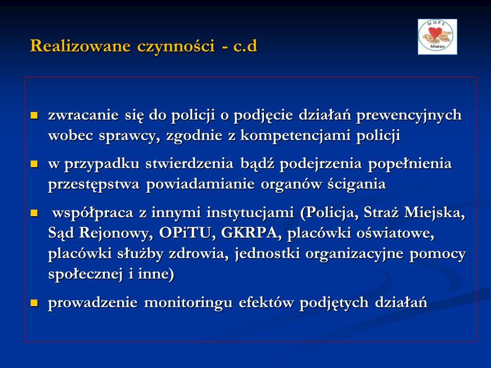 Realizowane czynności - c.d zwracanie się do policji o podjęcie działań prewencyjnych wobec sprawcy, zgodnie z kompetencjami policji zwracanie się do