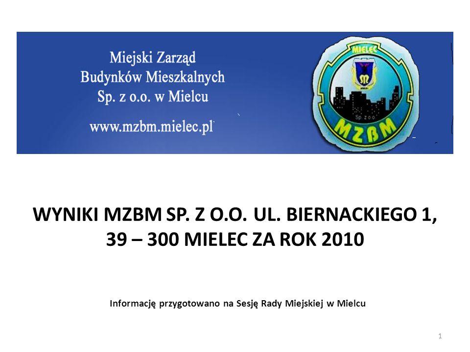 WYNIKI MZBM SP. Z O.O. UL. BIERNACKIEGO 1, 39 – 300 MIELEC ZA ROK 2010 Informację przygotowano na Sesję Rady Miejskiej w Mielcu 1