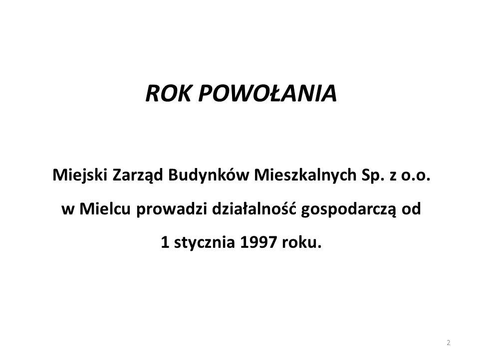 ROK POWOŁANIA Miejski Zarząd Budynków Mieszkalnych Sp. z o.o. w Mielcu prowadzi działalność gospodarczą od 1 stycznia 1997 roku. 2