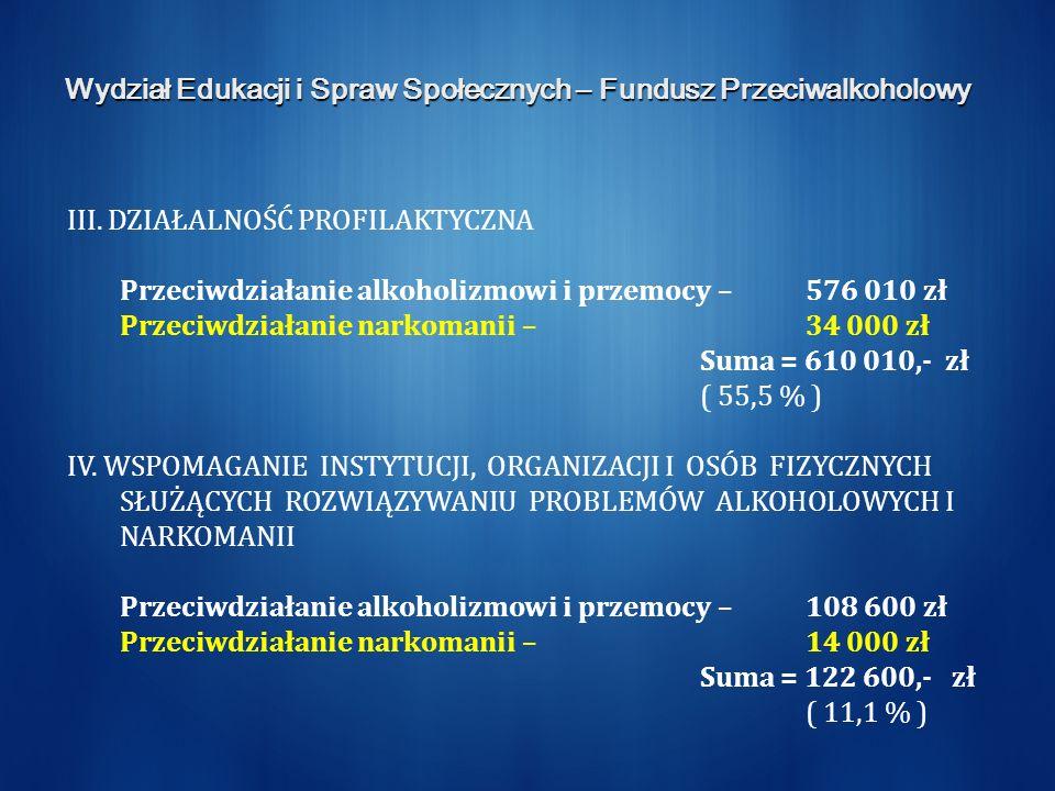 Wydział Edukacji i Spraw Społecznych – Fundusz Przeciwalkoholowy III.