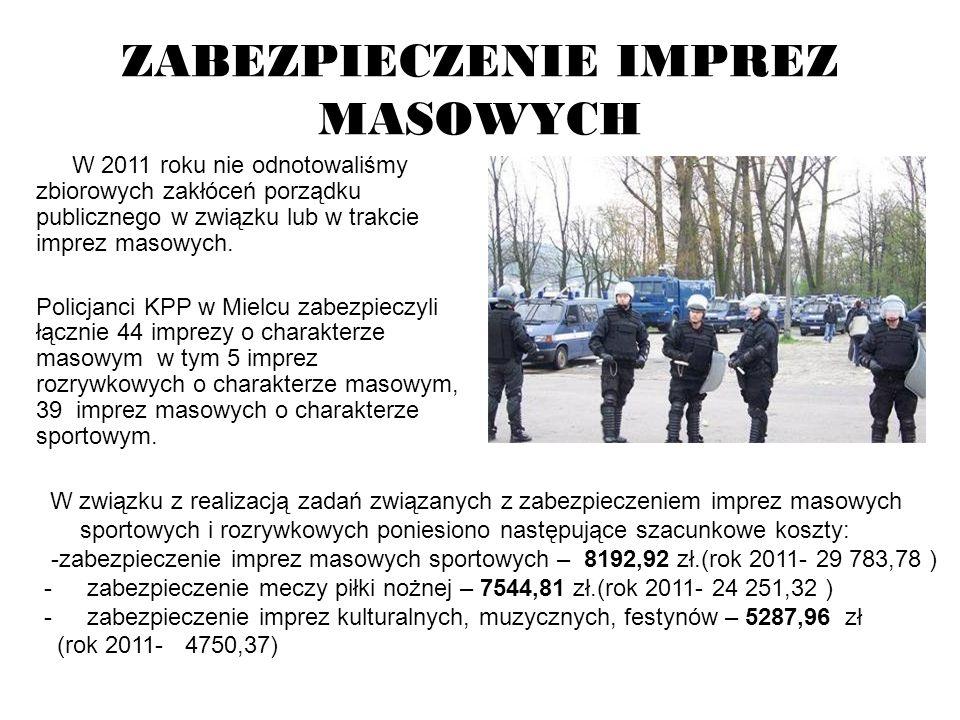 ZABEZPIECZENIE IMPREZ MASOWYCH W 2011 roku nie odnotowaliśmy zbiorowych zakłóceń porządku publicznego w związku lub w trakcie imprez masowych. Policja