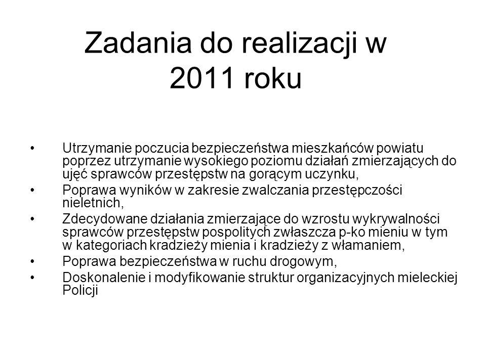 Struktura zatrudnienia w KPP Mielec Stan etatowy Komendy Powiatowej Policji w Mielcu na dzień 31.12.2011 r.