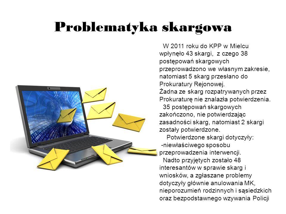 Problematyka skargowa W 2011 roku do KPP w Mielcu wpłynęło 43 skargi, z czego 38 postępowań skargowych przeprowadzono we własnym zakresie, natomiast 5