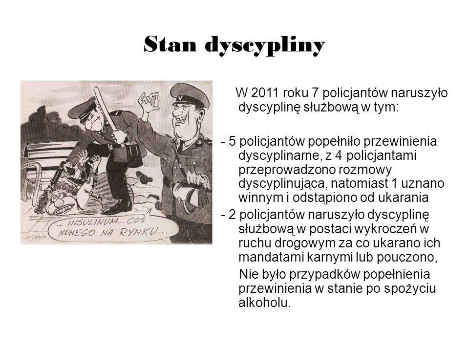 Stan dyscypliny W 2011 roku 7 policjantów naruszyło dyscyplinę służbową w tym: - 5 policjantów popełniło przewinienia dyscyplinarne, z 4 policjantami