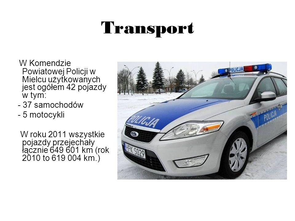 Transport W Komendzie Powiatowej Policji w Mielcu użytkowanych jest ogółem 42 pojazdy w tym: - 37 samochodów - 5 motocykli W roku 2011 wszystkie pojaz