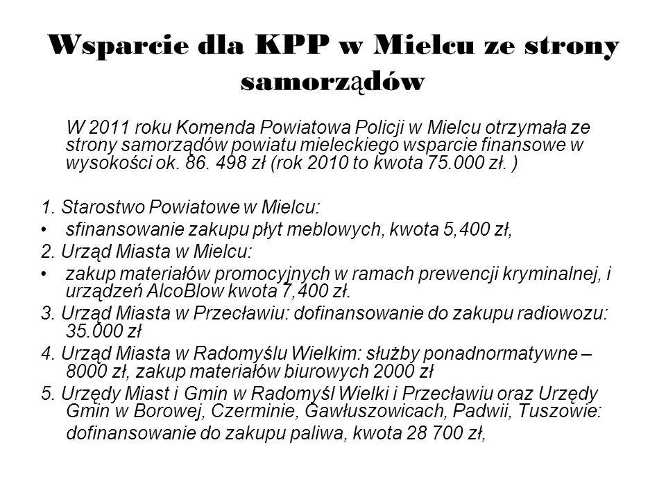 Wsparcie dla KPP w Mielcu ze strony samorz ą dów W 2011 roku Komenda Powiatowa Policji w Mielcu otrzymała ze strony samorządów powiatu mieleckiego wsp