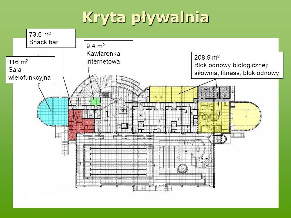 Kryta pływalnia 116 m 2 Sala wielofunkcyjna 208,9 m 2 Blok odnowy biologicznej: siłownia, fitness, blok odnowy 9,4 m 2 Kawiarenka internetowa 73,6 m 2