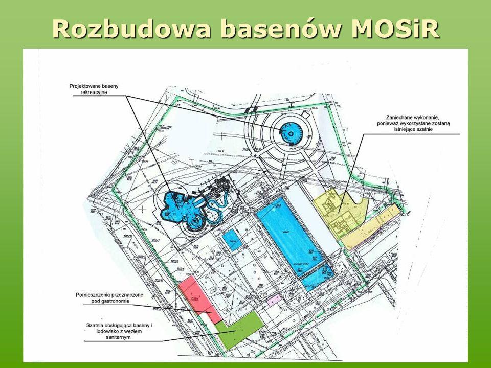 Rozbudowa basenów MOSiR