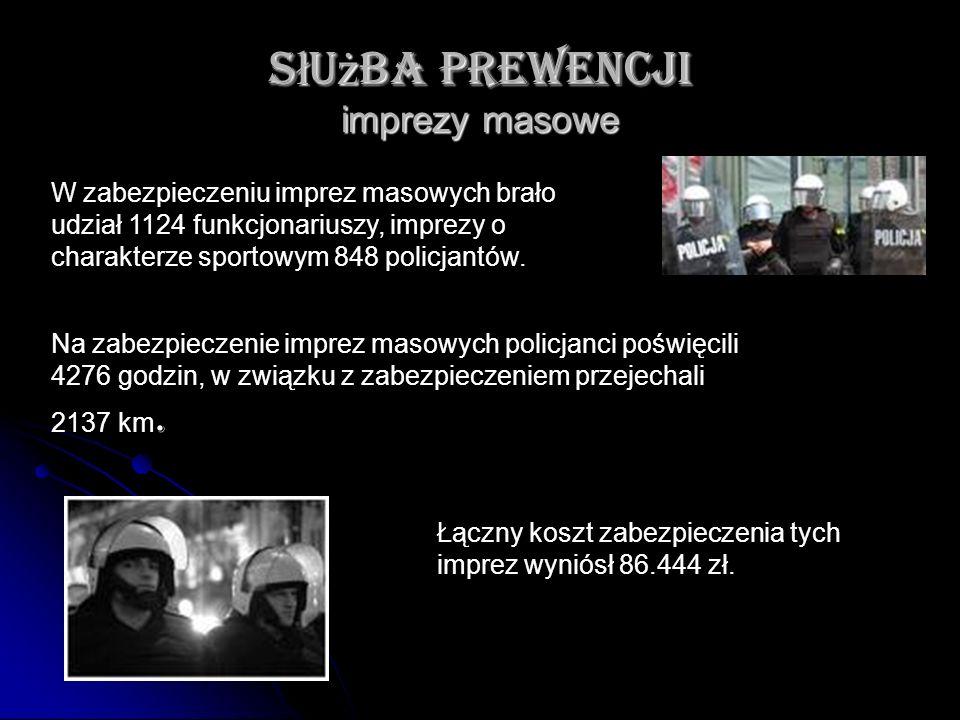 S ł u ż ba prewencji imprezy masowe W zabezpieczeniu imprez masowych brało udział 1124 funkcjonariuszy, imprezy o charakterze sportowym 848 policjantó