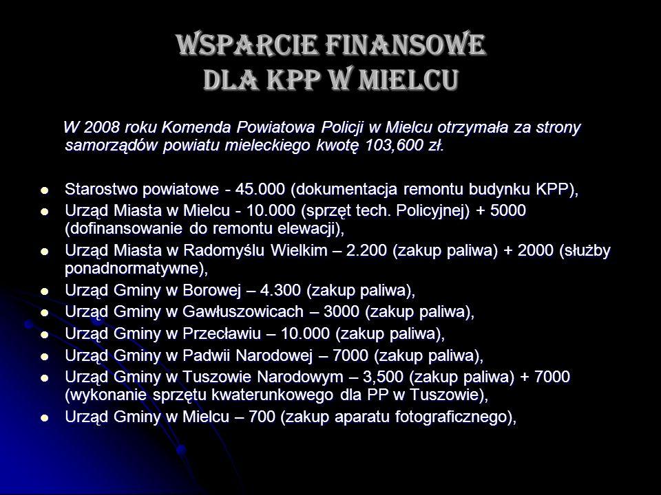 Wsparcie finansowe dla KPP w Mielcu W 2008 roku Komenda Powiatowa Policji w Mielcu otrzymała za strony samorządów powiatu mieleckiego kwotę 103,600 zł