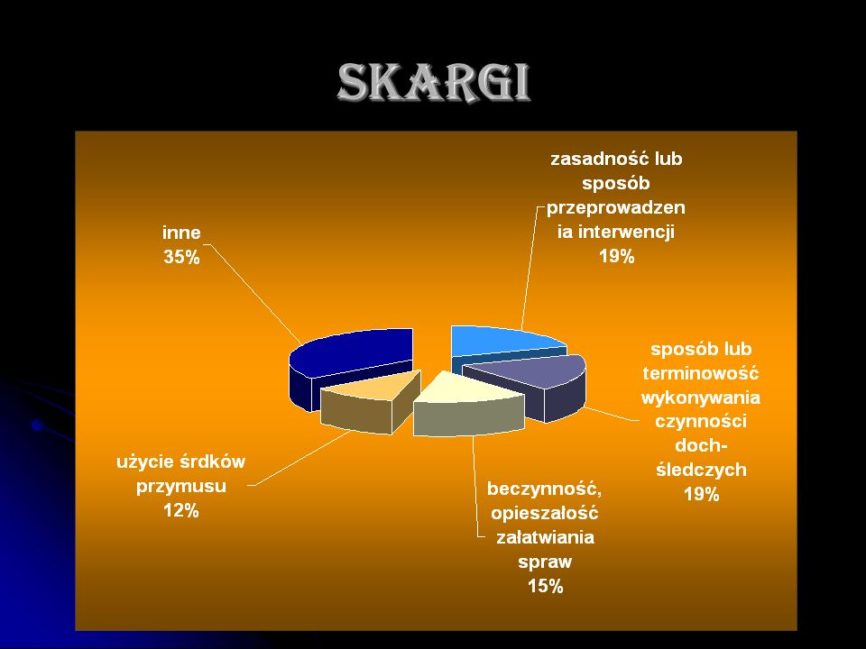 KIERUNKI DZIA Ł A Ń POLICJI POWIATU MIELECKIEGO W 2009 r.