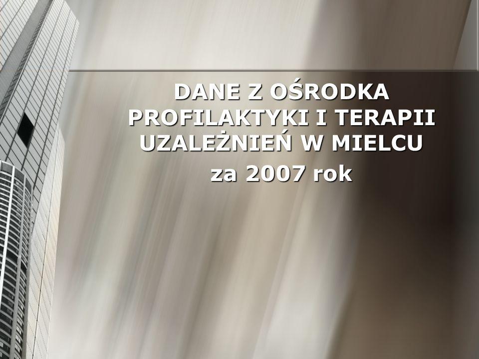 DANE Z OŚRODKA PROFILAKTYKI I TERAPII UZALEŻNIEŃ W MIELCU za 2007 rok