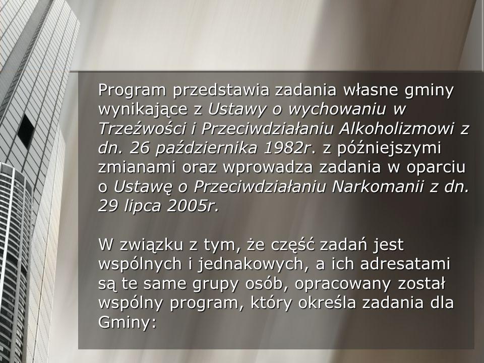 Program przedstawia zadania własne gminy wynikające z Ustawy o wychowaniu w Trzeźwości i Przeciwdziałaniu Alkoholizmowi z dn. 26 października 1982r. z