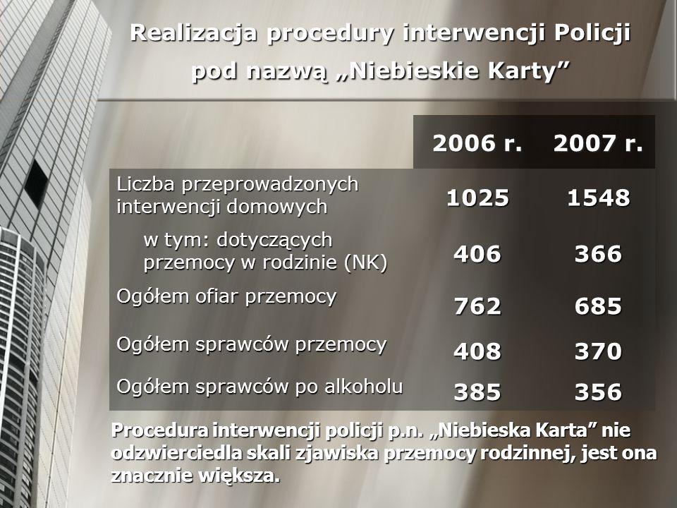 Realizacja procedury interwencji Policji pod nazwą Niebieskie Karty 2006 r. 2007 r. Liczba przeprowadzonych interwencji domowych 10251548 w tym: dotyc