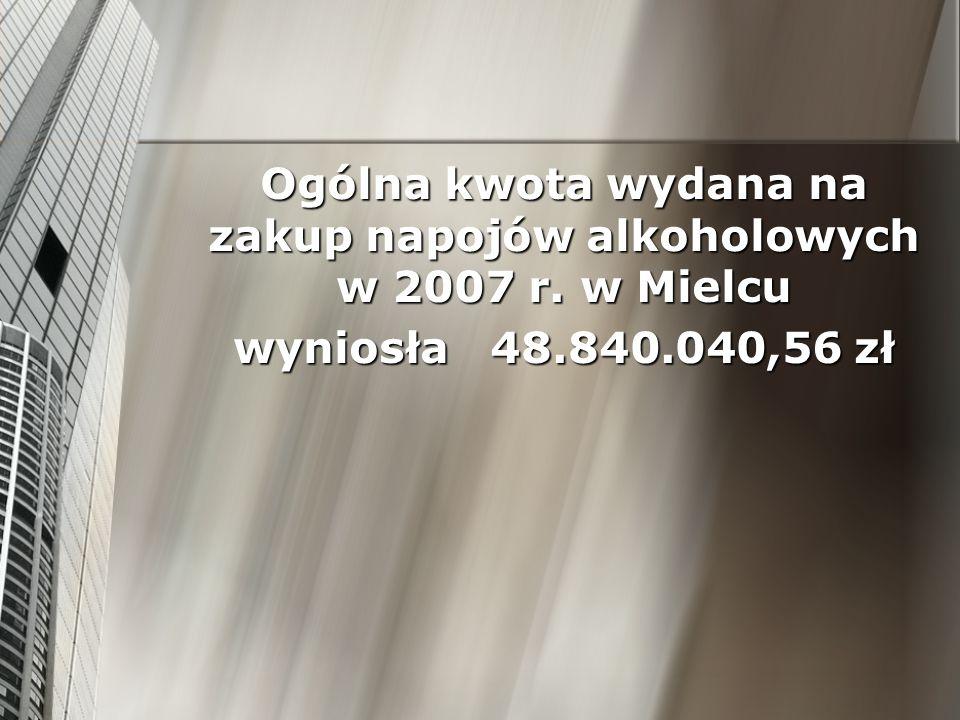 Wydatki na zakup napojów alkoholowych 2006 r.2007 r.