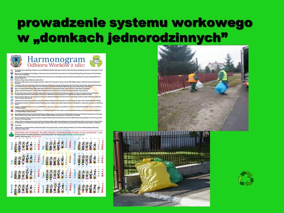 prowadzenie systemu workowego w domkach jednorodzinnych