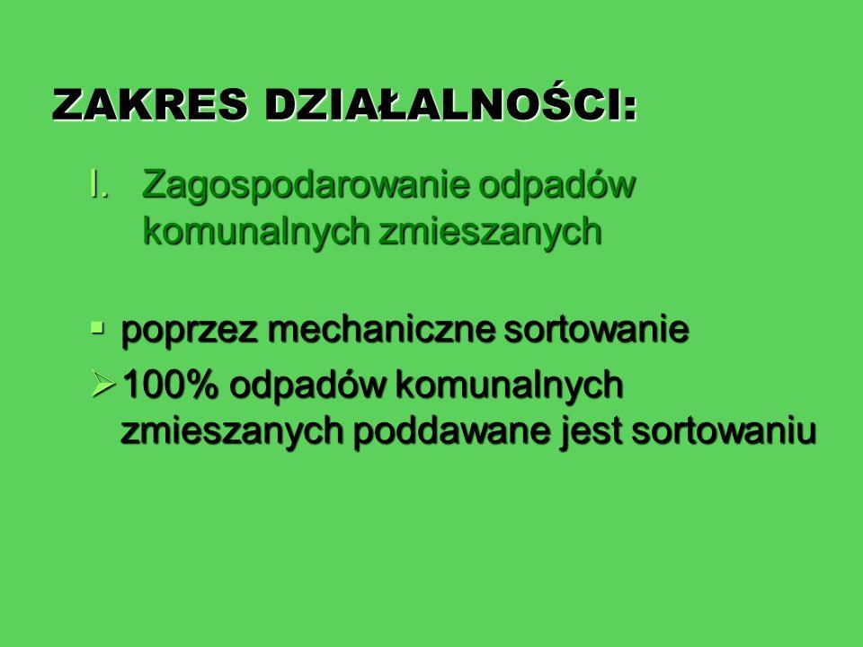 ZAKRES DZIAŁALNOŚCI: ZAKRES DZIAŁALNOŚCI: I.Zagospodarowanie odpadów komunalnych zmieszanych poprzez mechaniczne sortowanie poprzez mechaniczne sortow