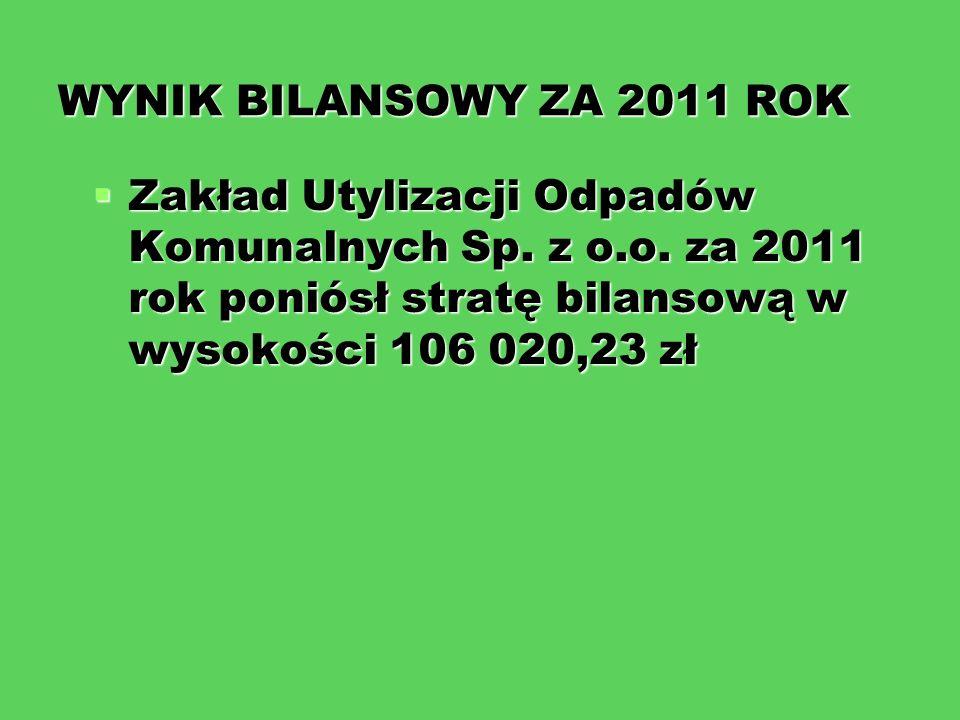 WYNIK BILANSOWY ZA 2011 ROK Zakład Utylizacji Odpadów Komunalnych Sp. z o.o. za 2011 rok poniósł stratę bilansową w wysokości 106 020,23 zł Zakład Uty