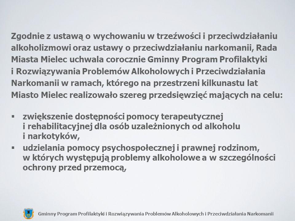 Gminny Program Profilaktyki i Rozwiązywania Problemów Alkoholowych i Przeciwdziałania Narkomanii Udział w ogólnopolskiej kampanii Zachowaj Trzeźwy Umysł