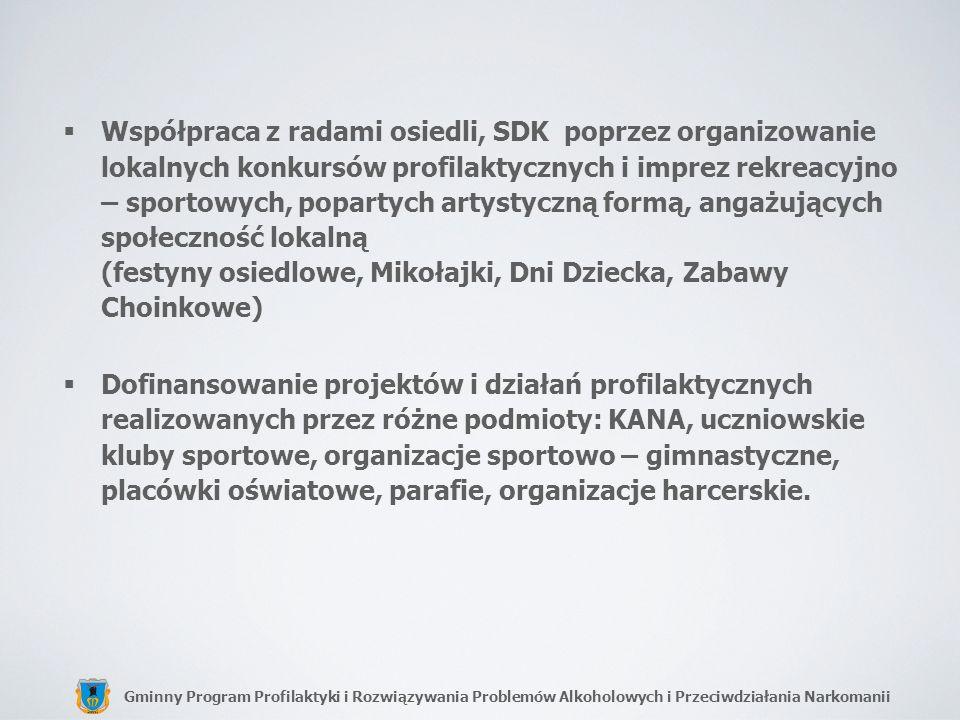 Współpraca z radami osiedli, SDK poprzez organizowanie lokalnych konkursów profilaktycznych i imprez rekreacyjno – sportowych, popartych artystyczną f