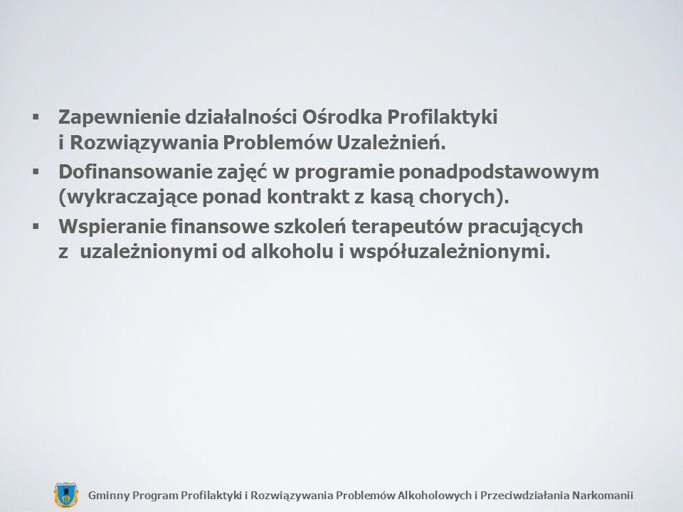 Gminny Program Profilaktyki i Rozwiązywania Problemów Alkoholowych i Przeciwdziałania Narkomanii W ramach GKRPA: prowadzenie rozmów interwencyjno-motywacyjnych z osobami nadużywającymi napojów alkoholowych, opłacenie kosztów powołania lekarza i psychologa biegłego sądowego orzekających w przedmiocie uzależnienia od alkoholu, przyjmowanie i kierowanie do sądu wniosków o zastosowanie obowiązku leczenia odwykowego,