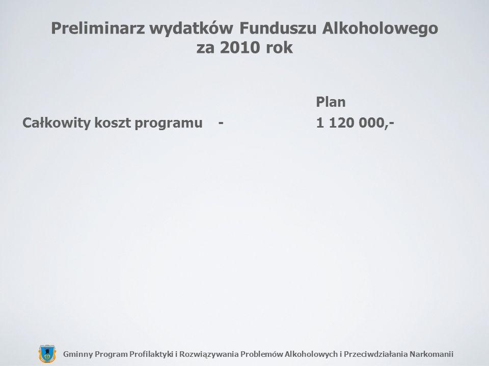 Gminny Program Profilaktyki i Rozwiązywania Problemów Alkoholowych i Przeciwdziałania Narkomanii Preliminarz wydatków Funduszu Alkoholowego za 2010 ro