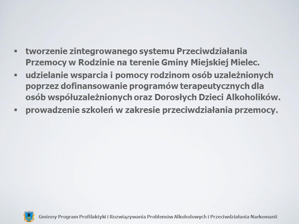Gminny Program Profilaktyki i Rozwiązywania Problemów Alkoholowych i Przeciwdziałania Narkomanii tworzenie zintegrowanego systemu Przeciwdziałania Prz
