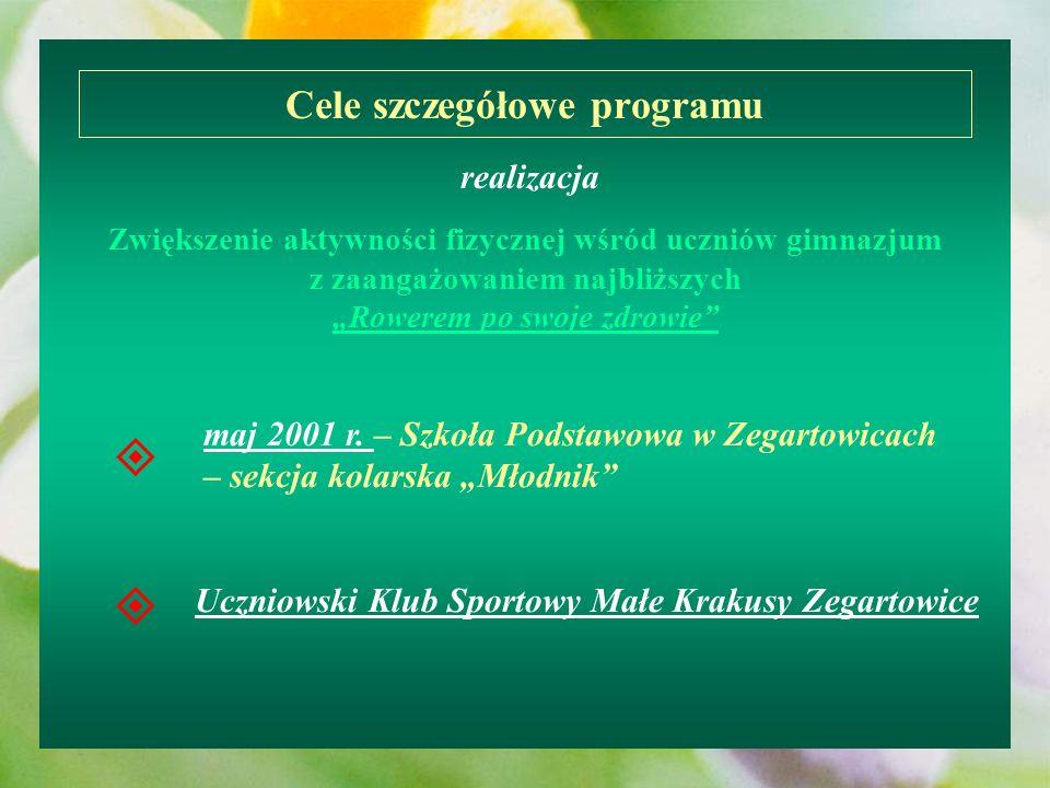 Cele szczegółowe programu realizacja maj 2001 r. – Szkoła Podstawowa w Zegartowicach – sekcja kolarska Młodnik Uczniowski Klub Sportowy Małe Krakusy Z